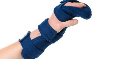 Different Types of Splints Uses and Caring Guide